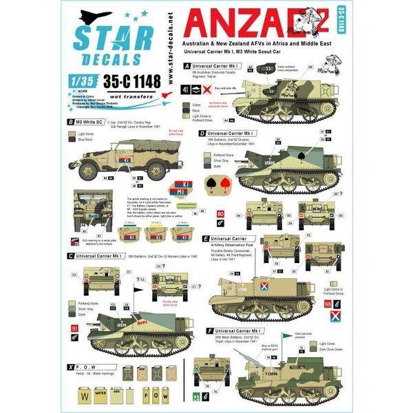 ANZAC 2. Australische en NZ AFV's in Midden-Oosten en Afrika.Universele Carriers, Scout Car