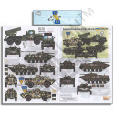 Oekraïense AFV's (Crisis Oekraïne-Rusland) Pt 8: BMD-1, BRDM-2 & BM-21