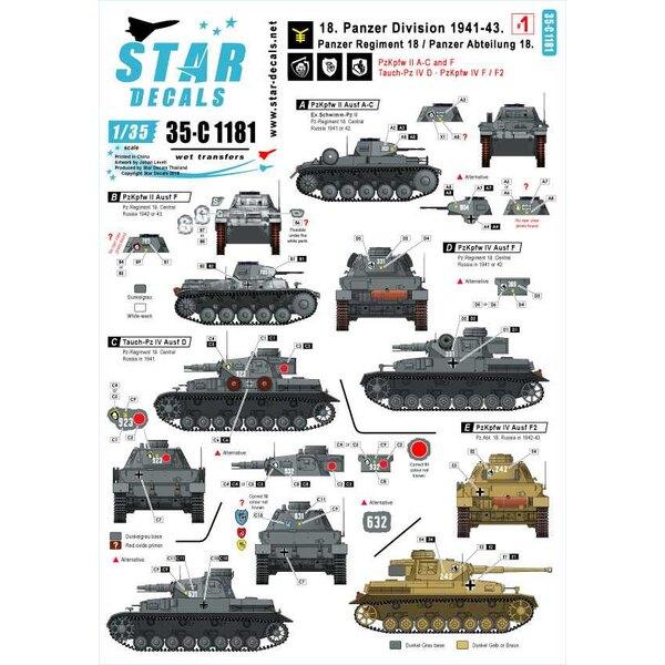 18. Panzer Division 1. Pz-Regiment 18 / Pz-Abteilung 18. Pz.Kpfw.II Ausf.A-Ausf.C en Ausf.F, Tauch-Pz.IV Ausf.D, Pz.Kpfw.IV Ausf